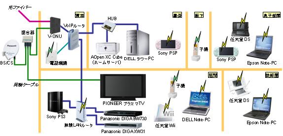 NetworkFinal.jpg