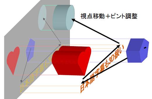 3DSevier.jpg